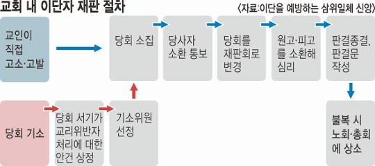 소재열목사책.jpg